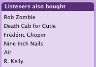 listeners also bought rob zombie, death cab for cutie, frederic chopin, nine inch nails, air, and r. kelly